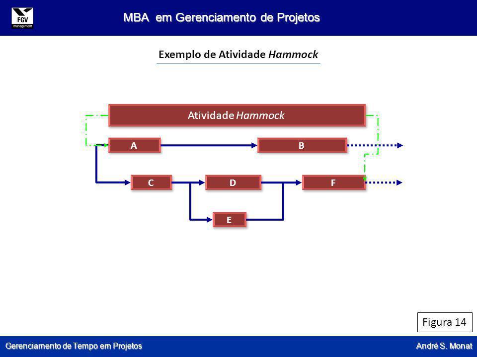 Exemplo de Atividade Hammock