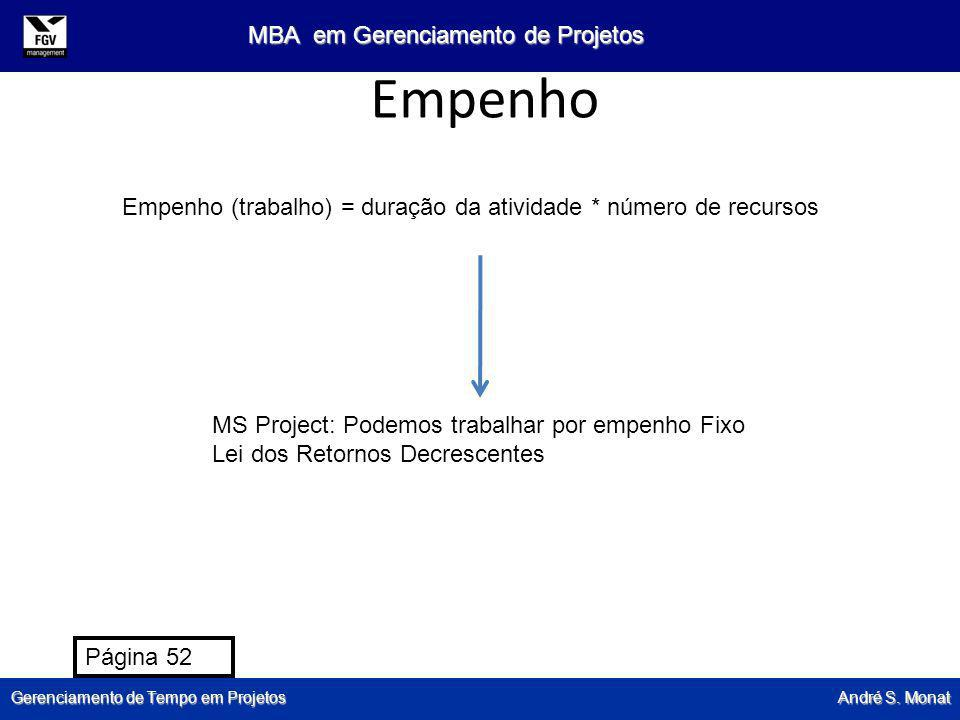 Empenho Empenho (trabalho) = duração da atividade * número de recursos