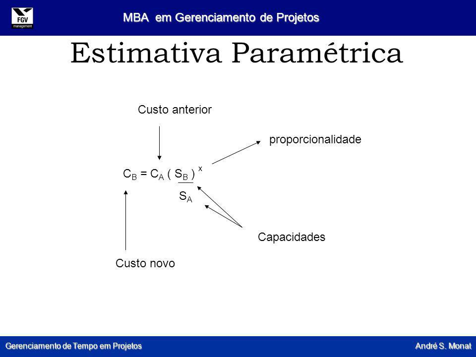 Estimativa Paramétrica