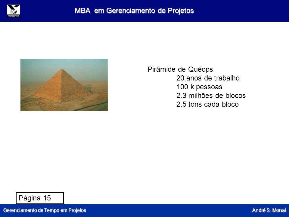 Pirâmide de Quéops 20 anos de trabalho. 100 k pessoas. 2.3 milhões de blocos. 2.5 tons cada bloco.