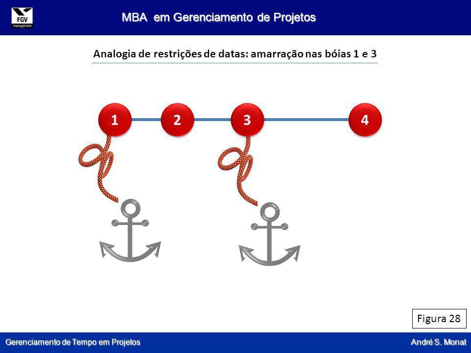 Analogia de restrições de datas: amarração nas bóias 1 e 3