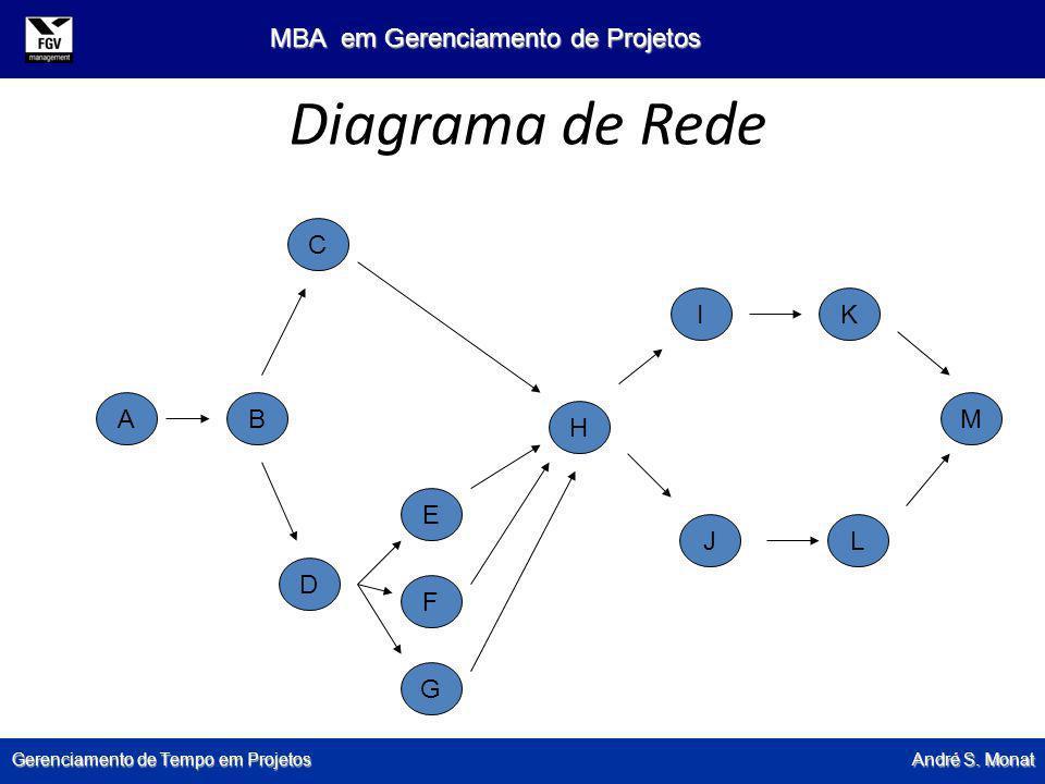 Diagrama de Rede C I K A B M H E J L D F G