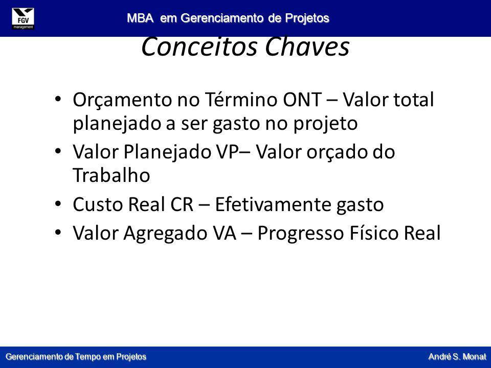 Conceitos Chaves Orçamento no Término ONT – Valor total planejado a ser gasto no projeto. Valor Planejado VP– Valor orçado do Trabalho.