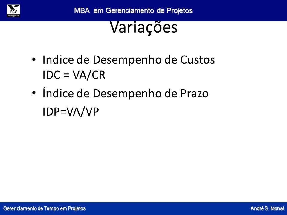 Variações Indice de Desempenho de Custos IDC = VA/CR