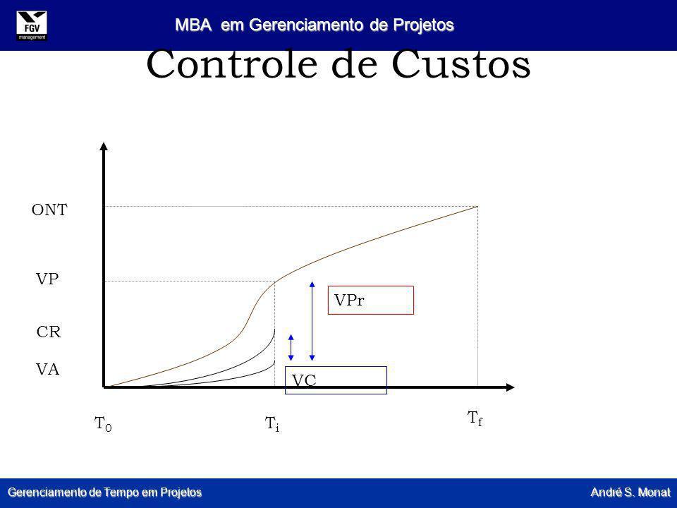 Controle de Custos ONT VP VPr CR VA VC Tf T0 Ti