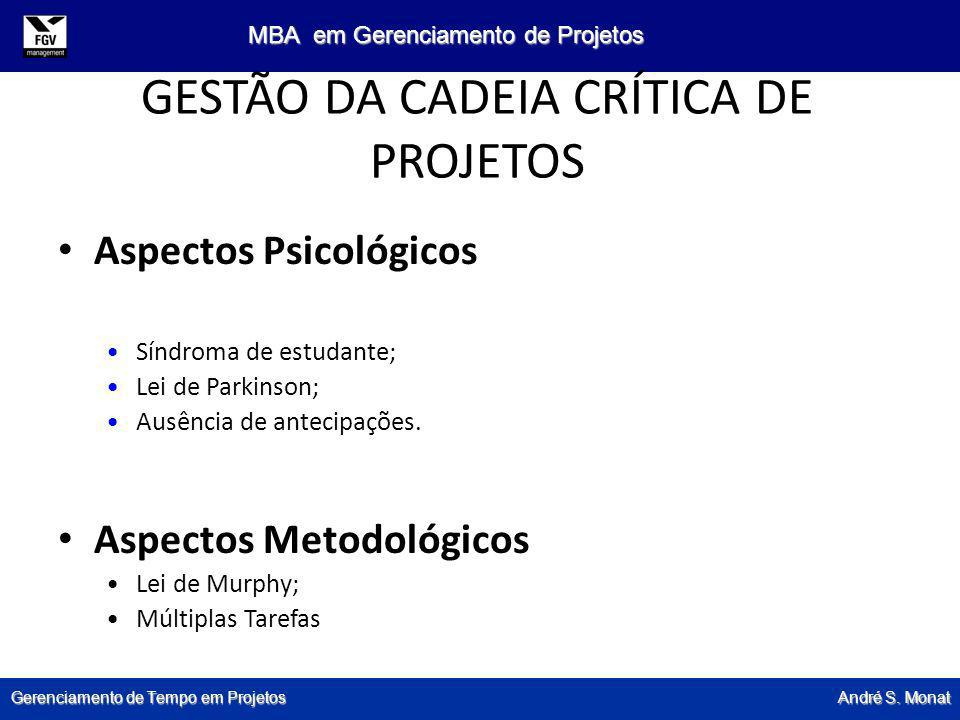 GESTÃO DA CADEIA CRÍTICA DE PROJETOS