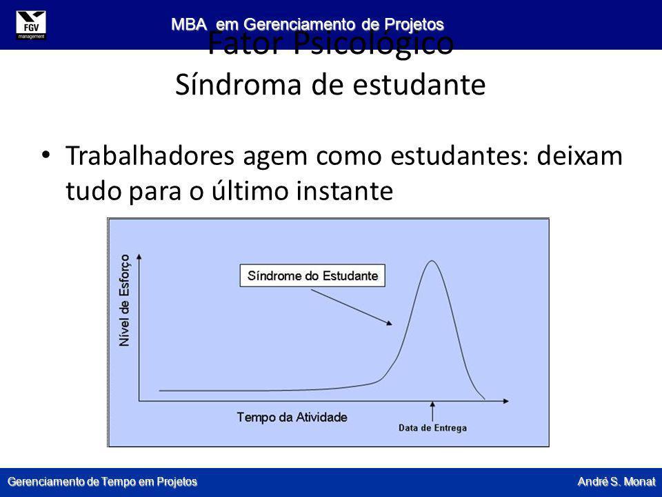 Fator Psicológico Síndroma de estudante