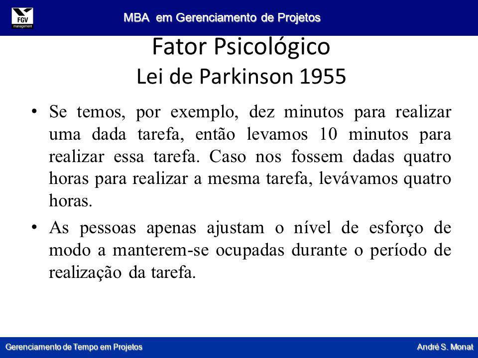 Fator Psicológico Lei de Parkinson 1955