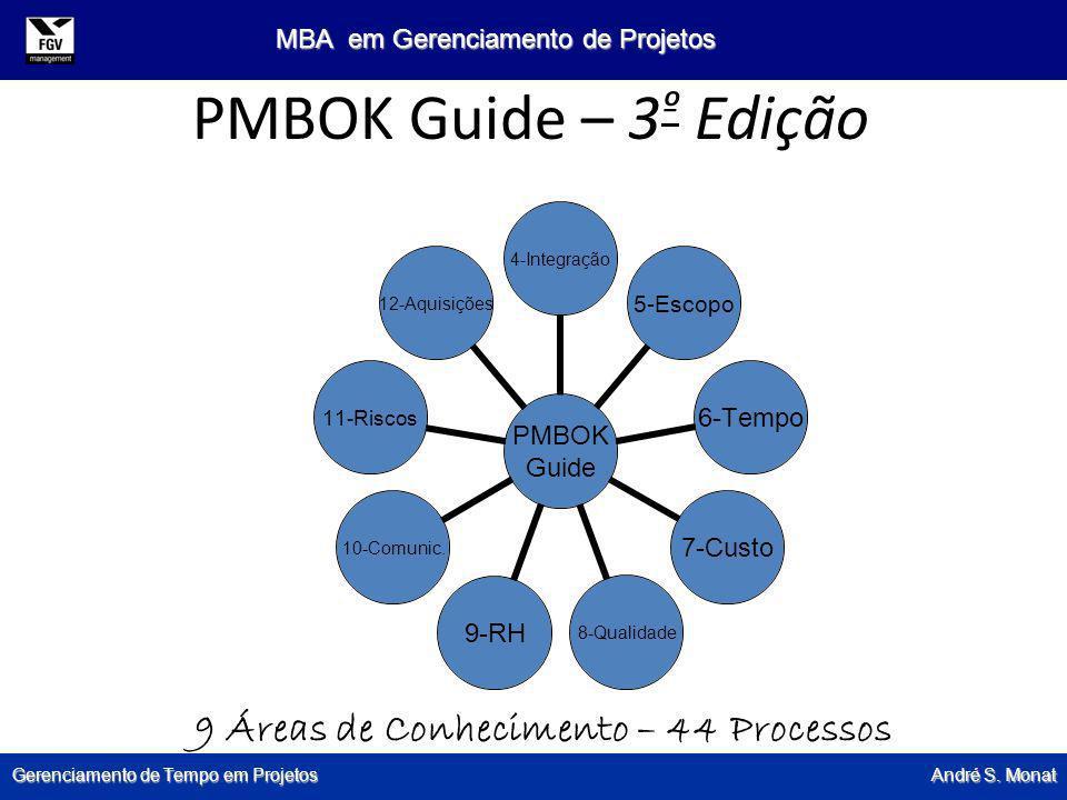 PMBOK Guide – 3º Edição 9 Áreas de Conhecimento – 44 Processos