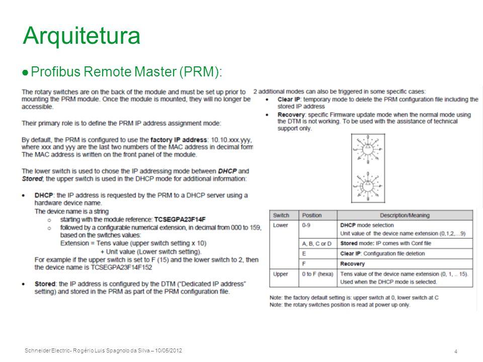 Arquitetura Profibus Remote Master (PRM):