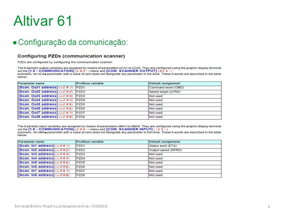 Altivar 61 Configuração da comunicação: