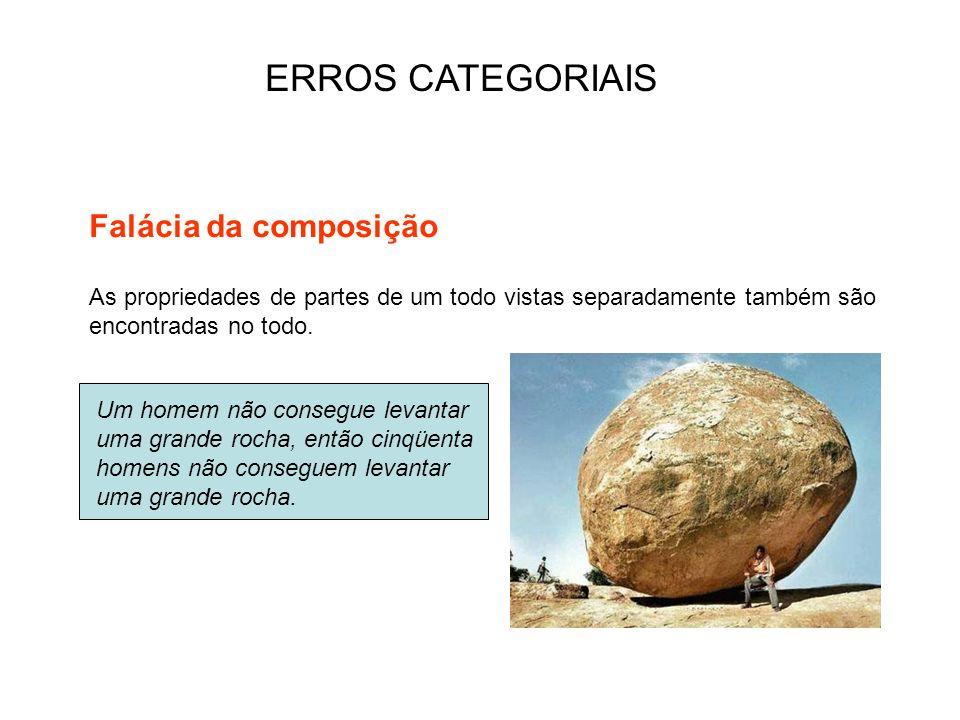 ERROS CATEGORIAIS Falácia da composição