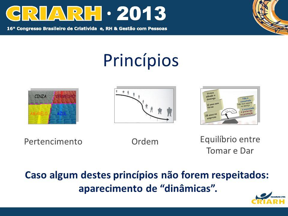 Princípios Caso algum destes princípios não forem respeitados:
