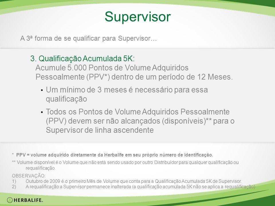23/03/2017 Supervisor. A 3ª forma de se qualificar para Supervisor…