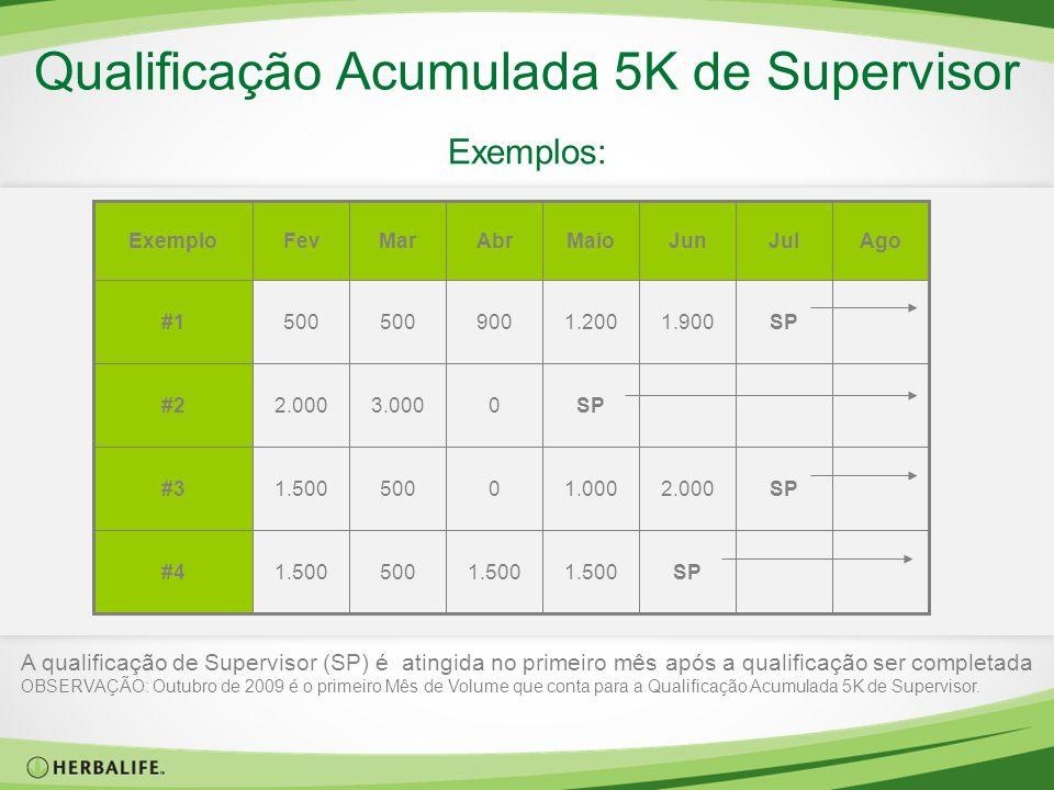 Qualificação Acumulada 5K de Supervisor
