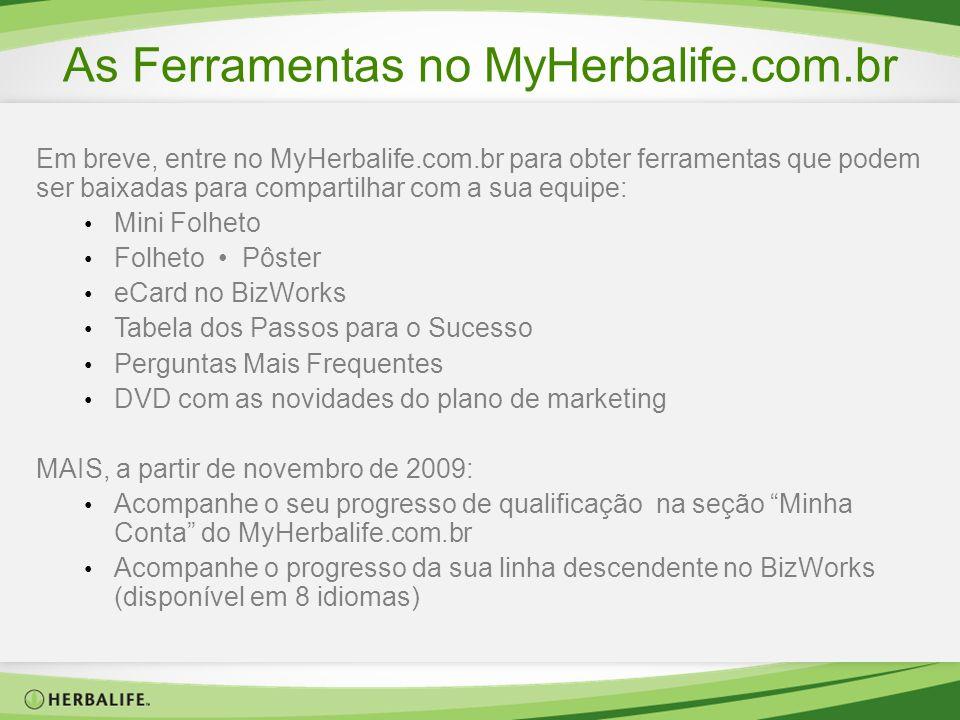 As Ferramentas no MyHerbalife.com.br