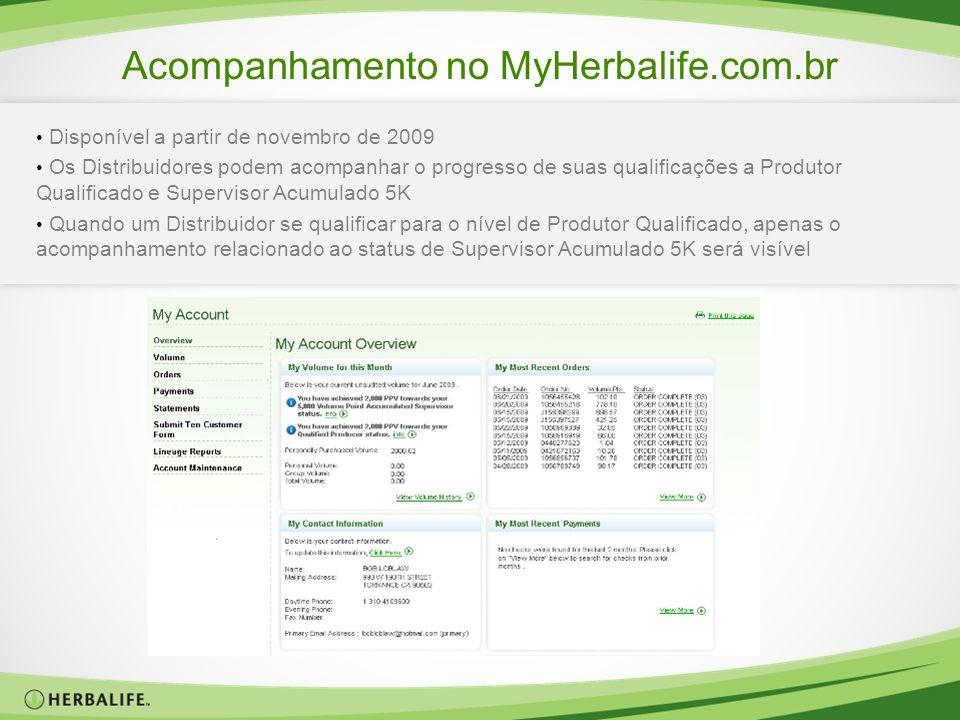 Acompanhamento no MyHerbalife.com.br
