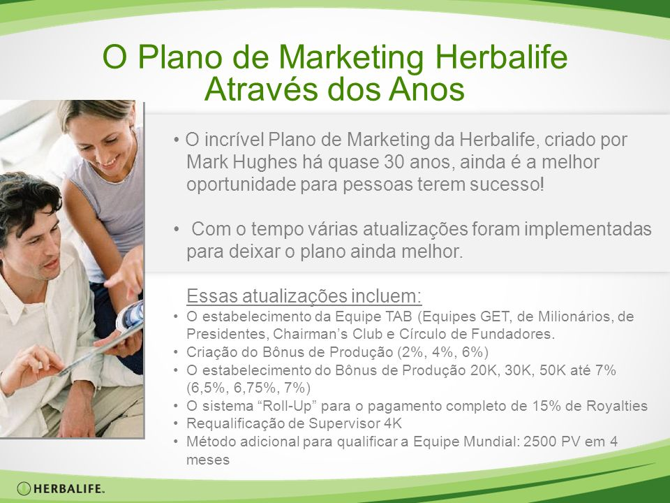 O Plano de Marketing Herbalife Através dos Anos