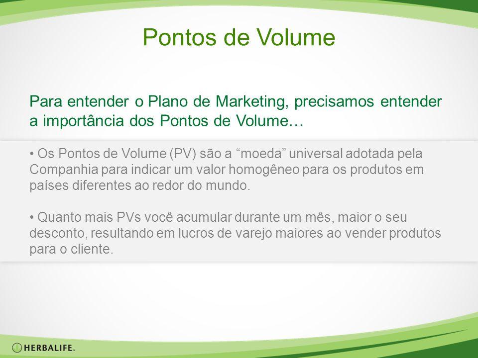 23/03/2017 Pontos de Volume. Para entender o Plano de Marketing, precisamos entender a importância dos Pontos de Volume…