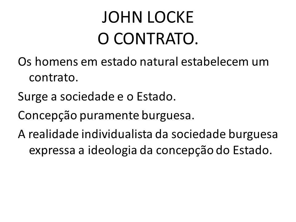 JOHN LOCKE O CONTRATO.