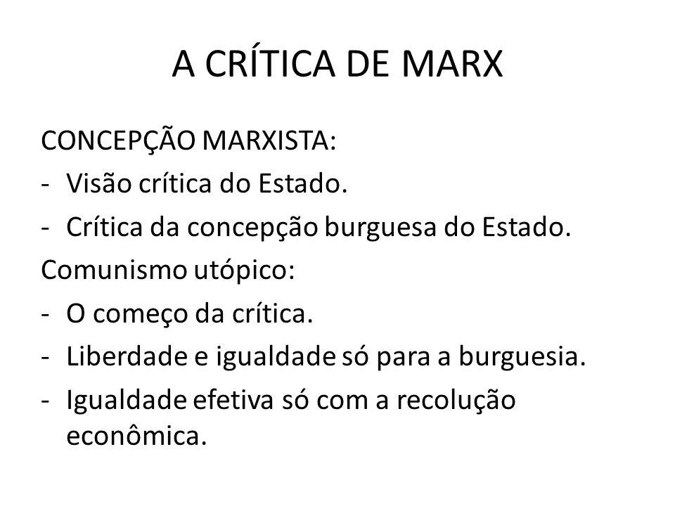 A CRÍTICA DE MARX CONCEPÇÃO MARXISTA: Visão crítica do Estado.