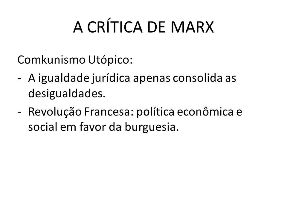 A CRÍTICA DE MARX Comkunismo Utópico:
