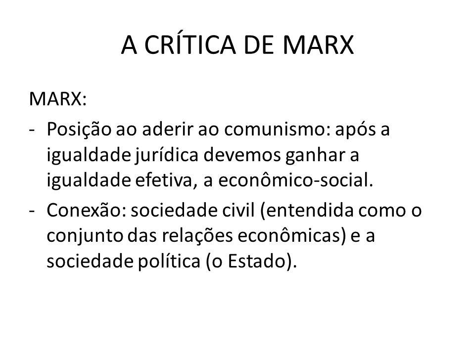 A CRÍTICA DE MARX MARX: Posição ao aderir ao comunismo: após a igualdade jurídica devemos ganhar a igualdade efetiva, a econômico-social.