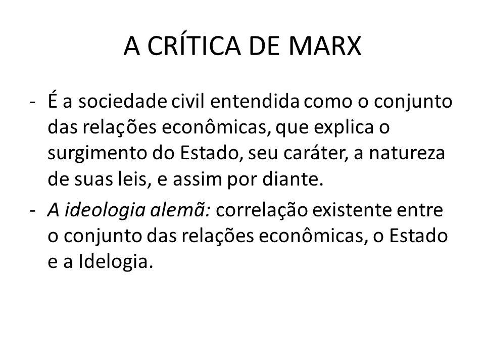 A CRÍTICA DE MARX