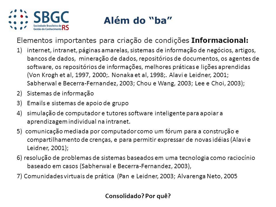 Além do ba Elementos importantes para criação de condições Informacional: