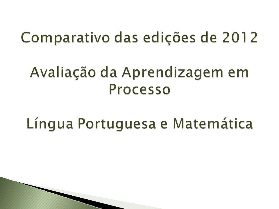 Comparativo das edições de 2012 Avaliação da Aprendizagem em Processo Língua Portuguesa e Matemática