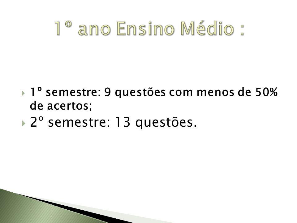 1º ano Ensino Médio : 2º semestre: 13 questões.