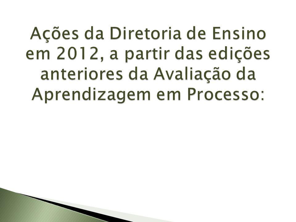 Ações da Diretoria de Ensino em 2012, a partir das edições anteriores da Avaliação da Aprendizagem em Processo: