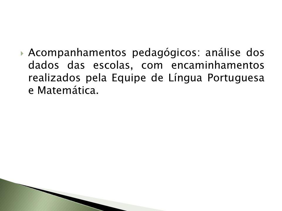 Acompanhamentos pedagógicos: análise dos dados das escolas, com encaminhamentos realizados pela Equipe de Língua Portuguesa e Matemática.