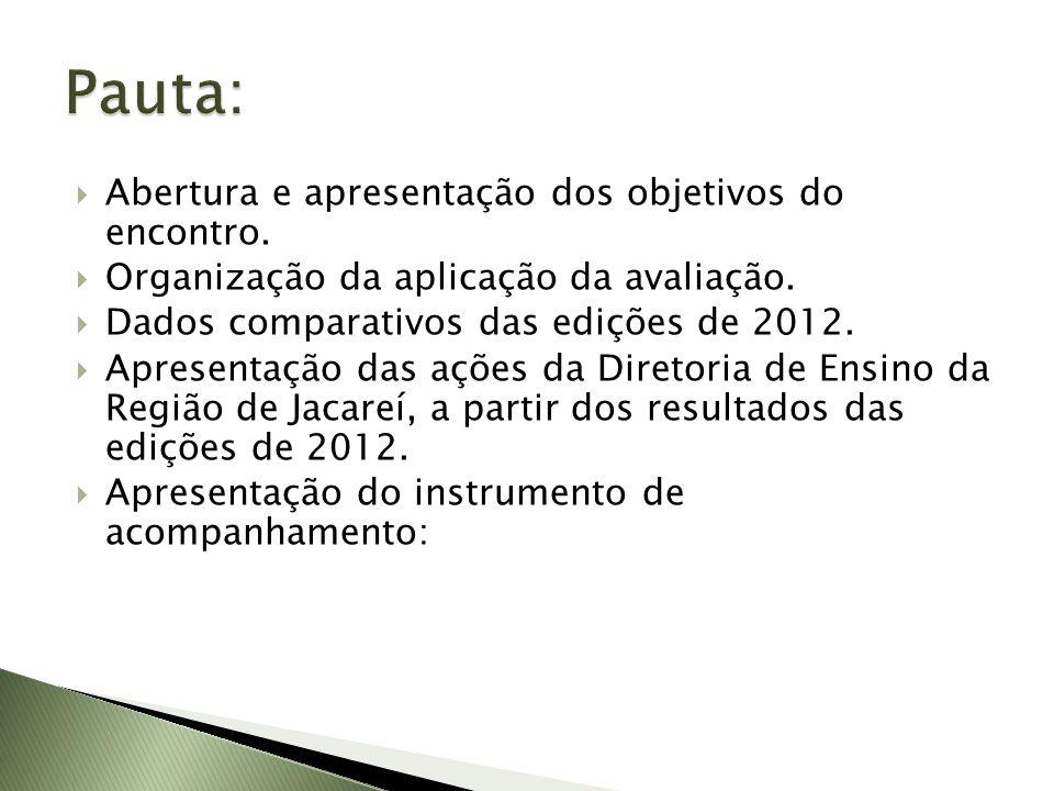 Pauta: Abertura e apresentação dos objetivos do encontro.