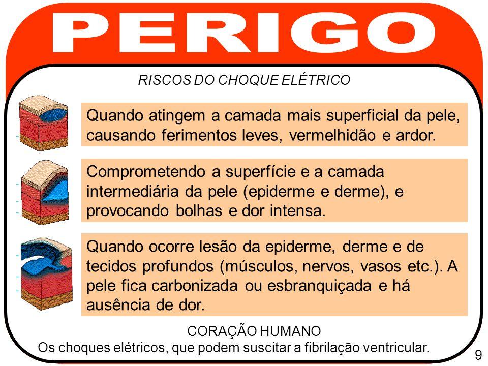 RISCOS DO CHOQUE ELÉTRICO