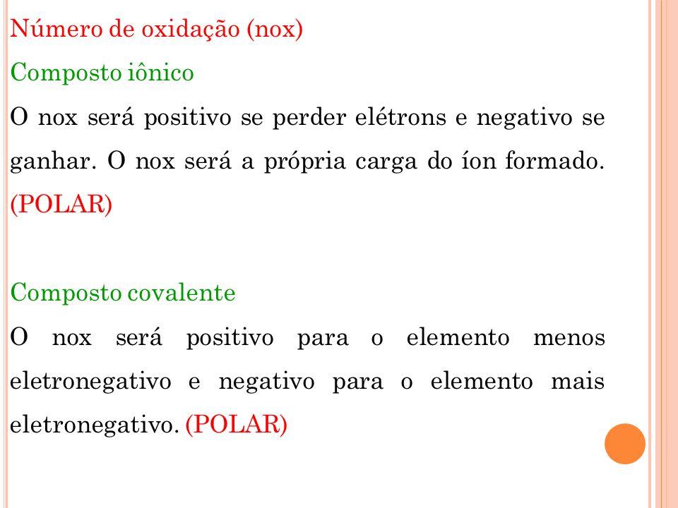 Número de oxidação (nox) Composto iônico O nox será positivo se perder elétrons e negativo se ganhar.