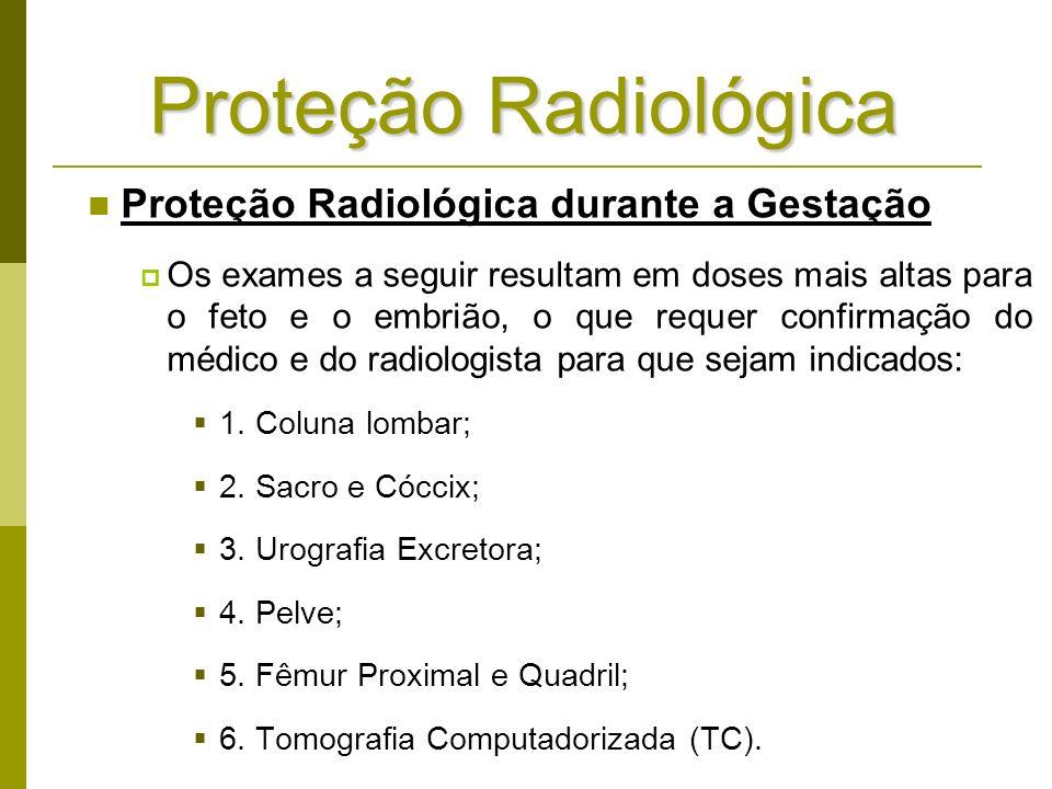 Proteção Radiológica Proteção Radiológica durante a Gestação