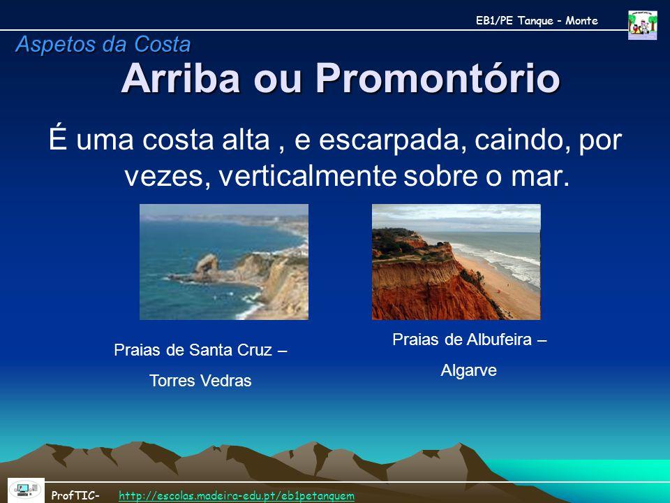 EB1/PE Tanque - MonteAspetos da Costa. Arriba ou Promontório. É uma costa alta , e escarpada, caindo, por vezes, verticalmente sobre o mar.