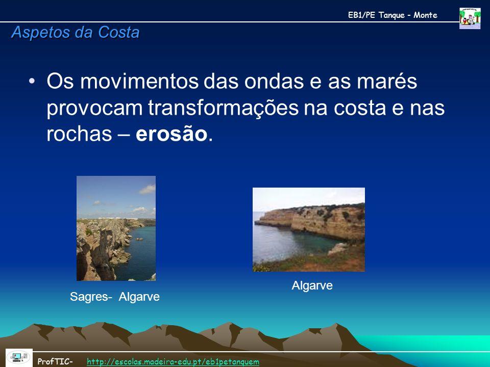EB1/PE Tanque - Monte Aspetos da Costa. Os movimentos das ondas e as marés provocam transformações na costa e nas rochas – erosão.