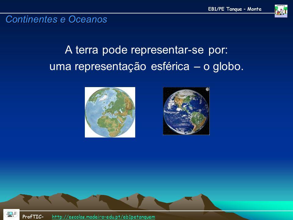 A terra pode representar-se por: uma representação esférica – o globo.