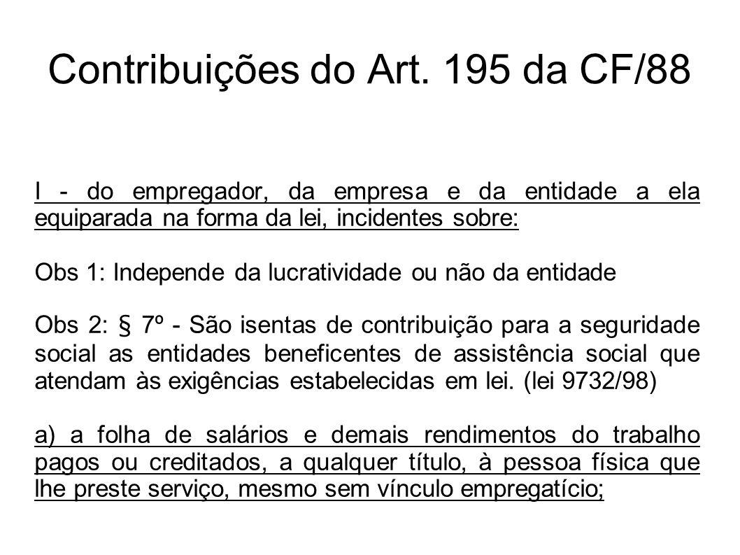 Contribuições do Art. 195 da CF/88