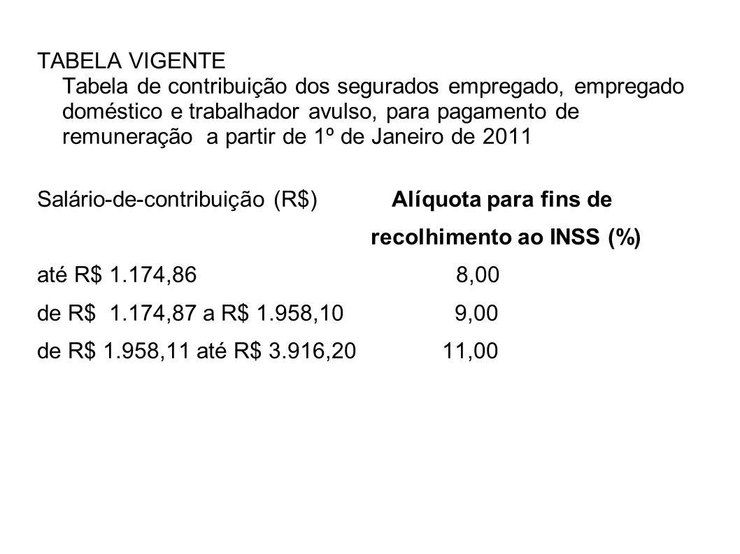 TABELA VIGENTE Tabela de contribuição dos segurados empregado, empregado doméstico e trabalhador avulso, para pagamento de remuneração a partir de 1º de Janeiro de 2011 Salário-de-contribuição (R$) Alíquota para fins de recolhimento ao INSS (%) até R$ 1.174,86 8,00 de R$ 1.174,87 a R$ 1.958,10 9,00 de R$ 1.958,11 até R$ 3.916,20 11,00