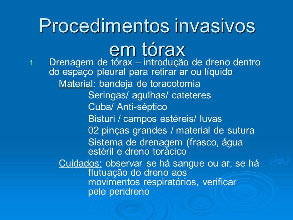 Procedimentos invasivos em tórax