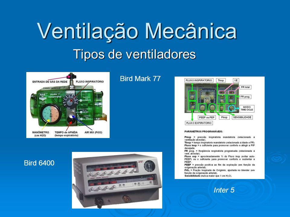 Ventilação Mecânica Tipos de ventiladores Bird Mark 77 Bird 6400