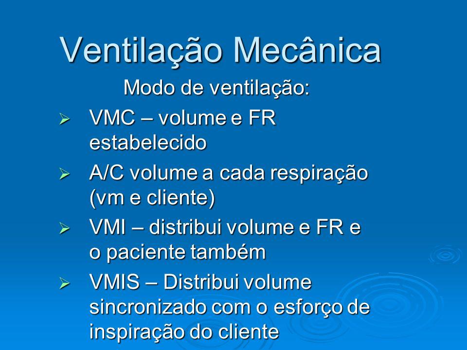 Ventilação Mecânica Modo de ventilação: VMC – volume e FR estabelecido