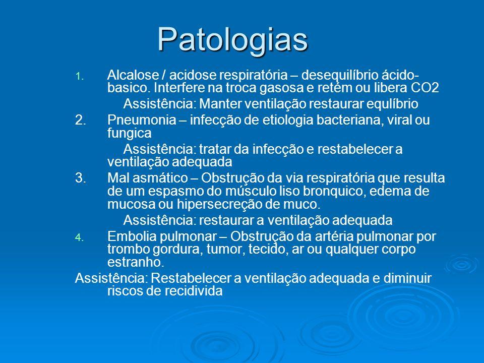 Patologias Alcalose / acidose respiratória – desequilíbrio ácido-basico. Interfere na troca gasosa e retém ou libera CO2.