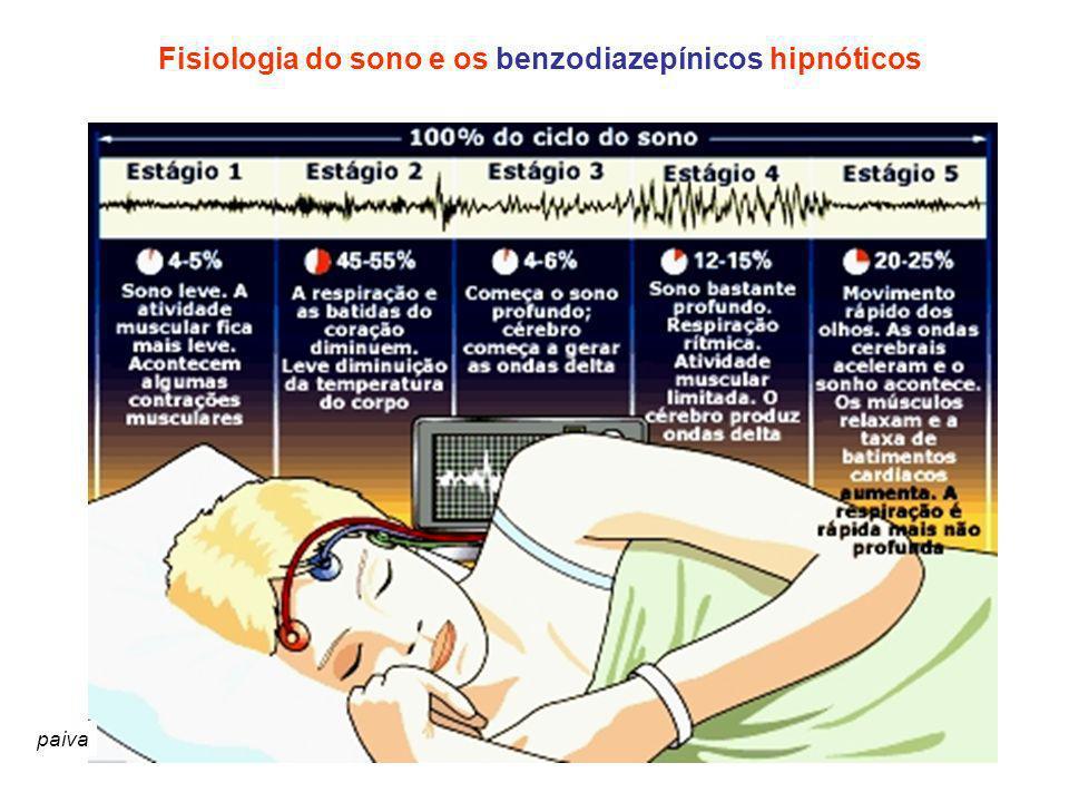 Fisiologia do sono e os benzodiazepínicos hipnóticos