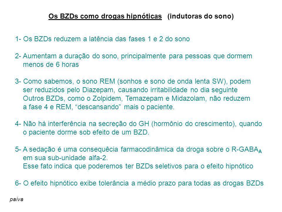 Os BZDs como drogas hipnóticas (indutoras do sono)