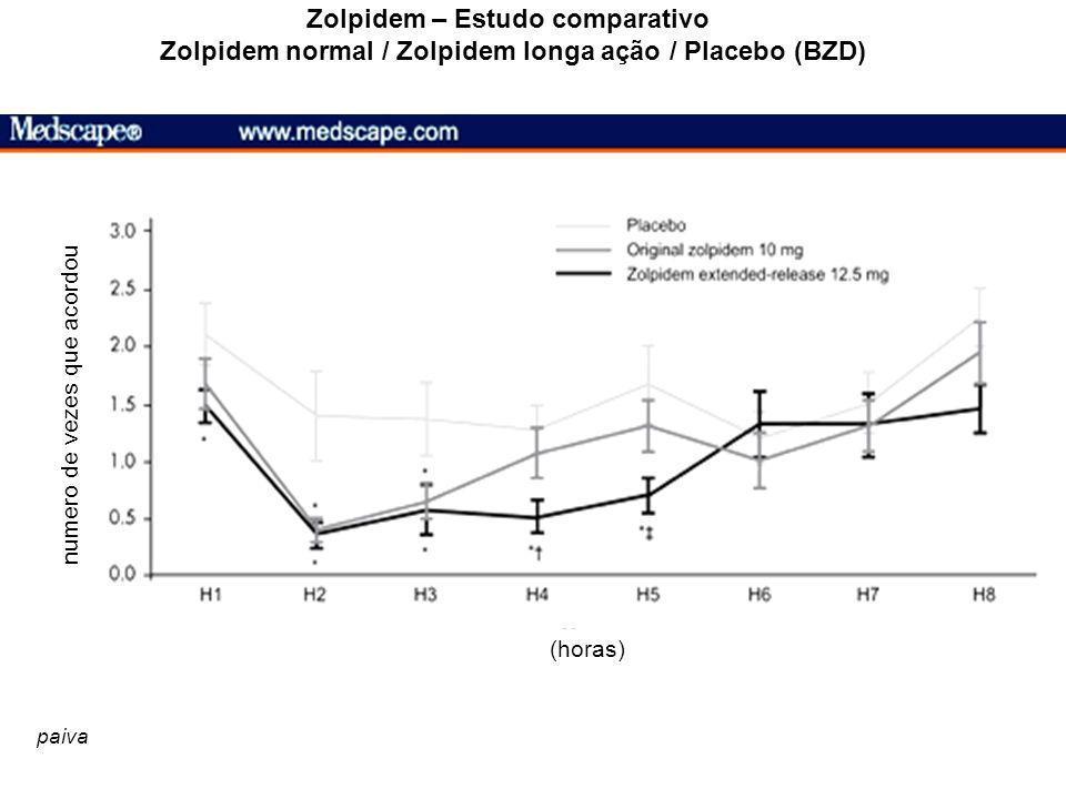 Zolpidem – Estudo comparativo
