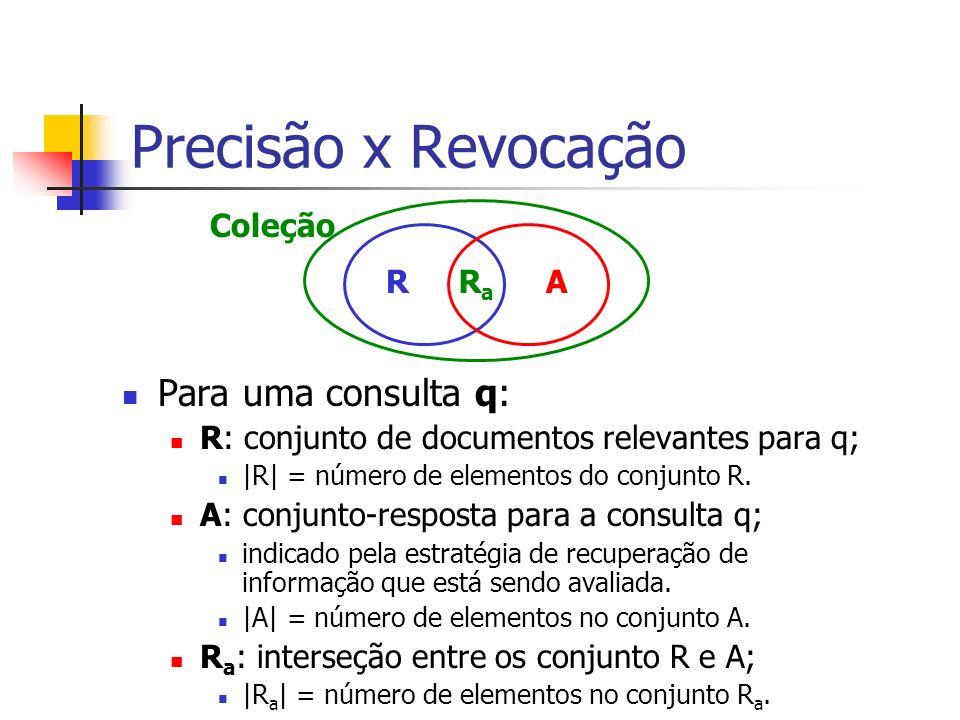 Precisão x Revocação Para uma consulta q: Coleção R Ra A